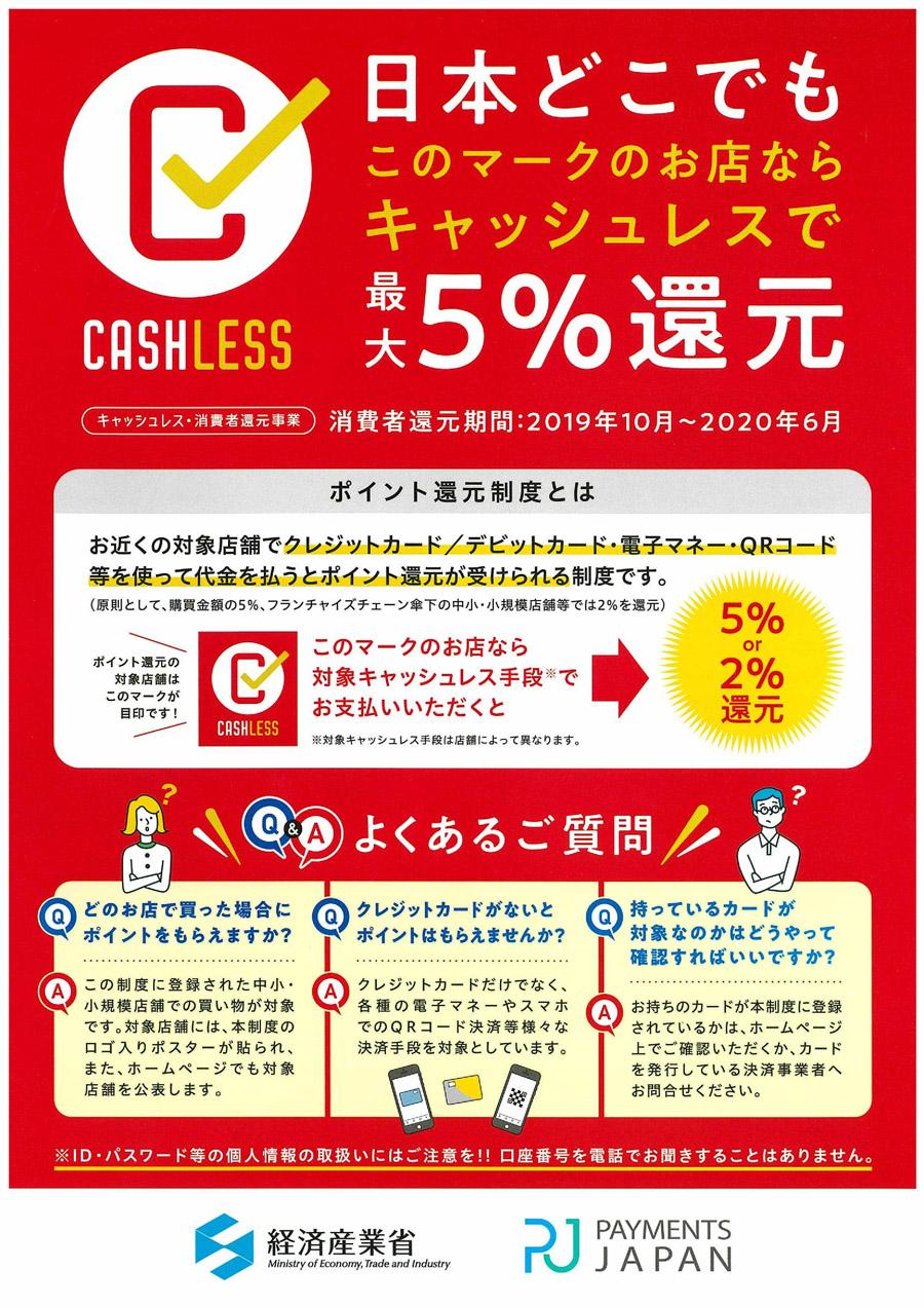 10月からキャッシュレス決済 5%ポイント還元が始まります。